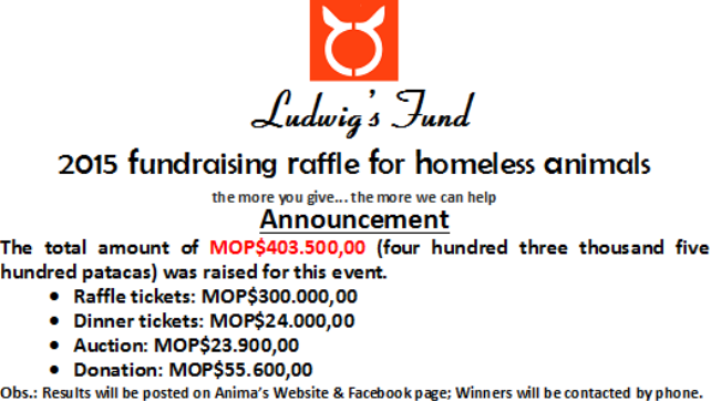 2015 Fundraising for homeless animals (results) eng